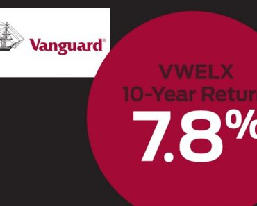 Why The Vanguard Wellington Fund is the Only Investment You Need For Retirement