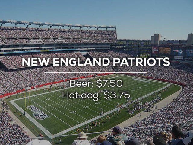 beer-and-hotdog-prices-in-the-nfl-1