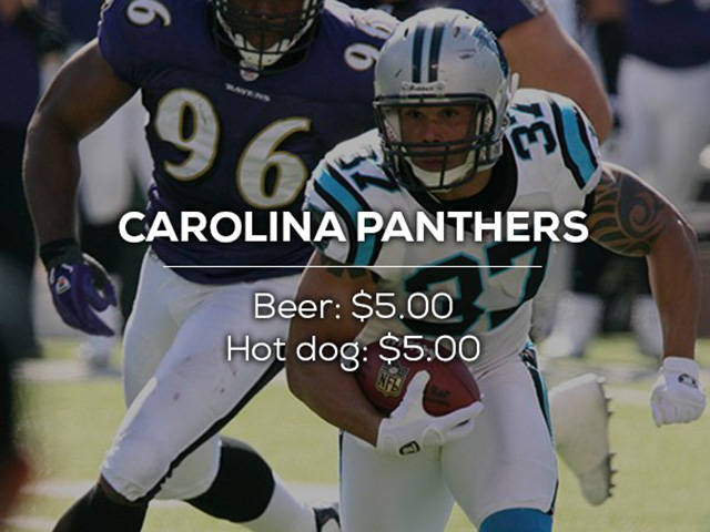 beer-and-hotdog-prices-in-the-nfl-11