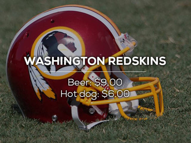 beer-and-hotdog-prices-in-the-nfl-18