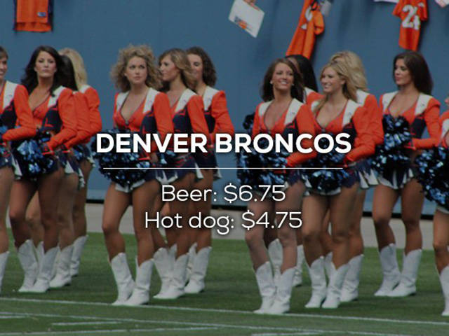 beer-and-hotdog-prices-in-the-nfl-19