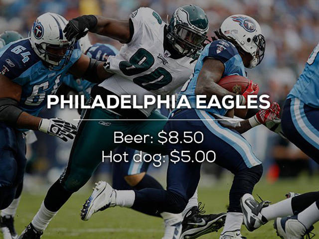 beer-and-hotdog-prices-in-the-nfl-2