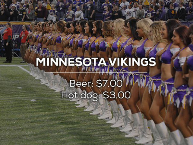 beer-and-hotdog-prices-in-the-nfl-21