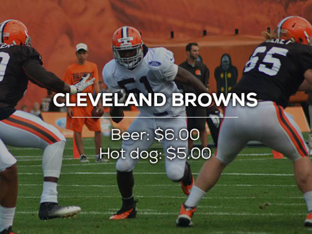 beer-and-hotdog-prices-in-the-nfl-22