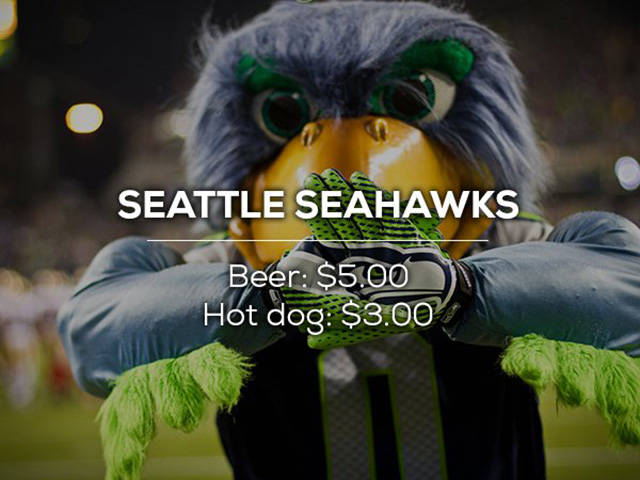 beer-and-hotdog-prices-in-the-nfl-24