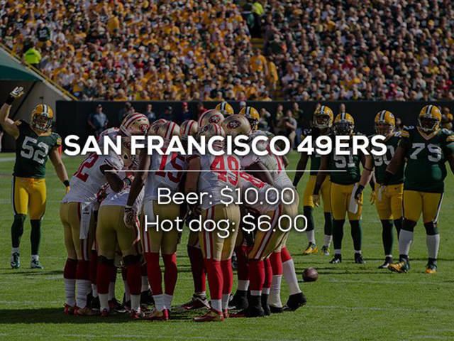 beer-and-hotdog-prices-in-the-nfl-25