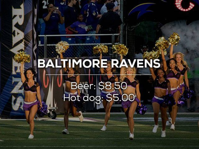 beer-and-hotdog-prices-in-the-nfl-28
