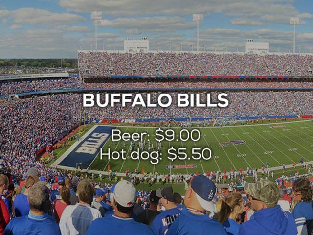 Image result for buffalo bills stadium beer prices