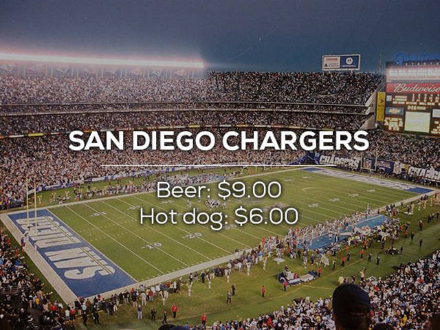 beer-and-hotdog-prices-in-the-nfl-4