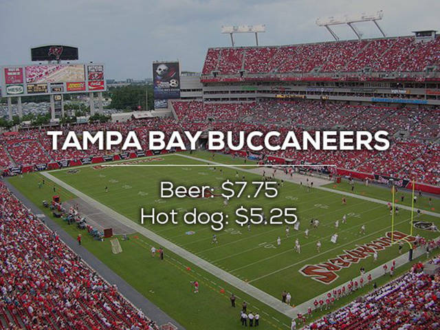 beer-and-hotdog-prices-in-the-nfl-5