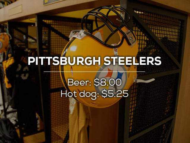 beer-and-hotdog-prices-in-the-nfl-8
