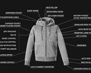 Hallam: The World's Most Advanced Smart Jacket
