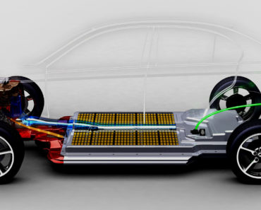 Electrifying Automobiles:  The Industry Disruption, Battery Electric Vehicles