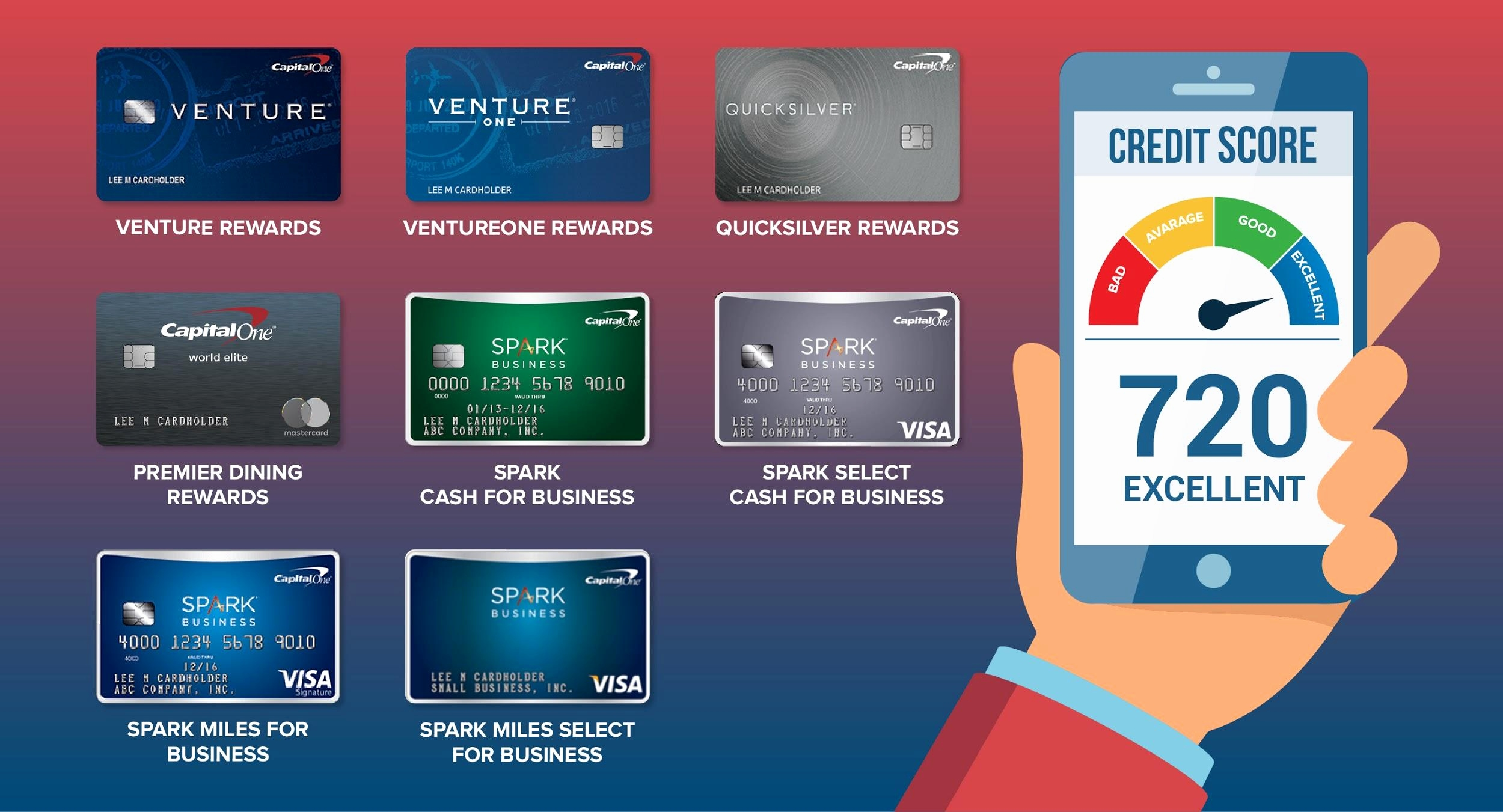 8 Benefits of Having a Capital One Business Credit Card