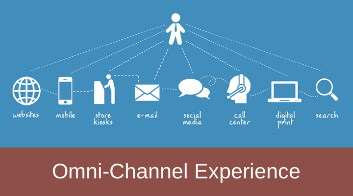 how to and why create a true omni channel experience