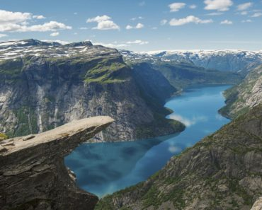 Five Reasons Norway is the Most Progressive Country In the World