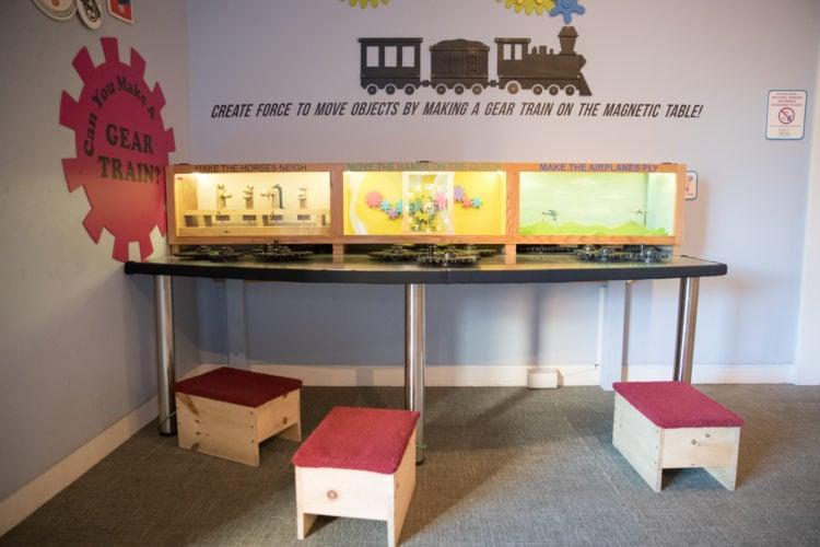 Greensboro Children's Museum