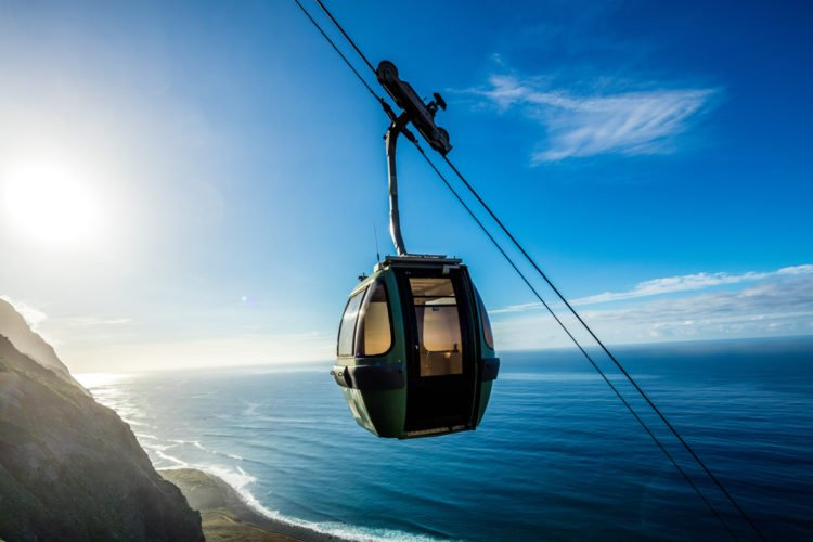 Ride the Cable Cars