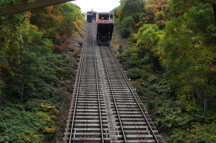 Ride the Incline Railway